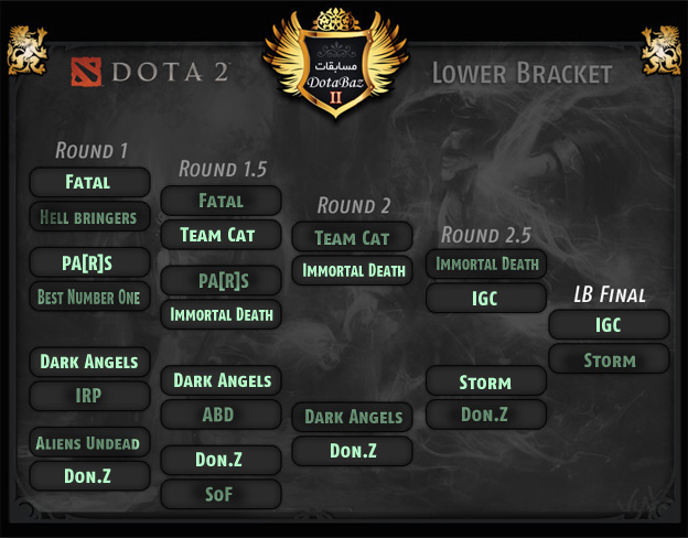 Lower Bracket