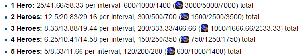 305 11472408379